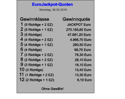 lotto super 6 gewinnquoten