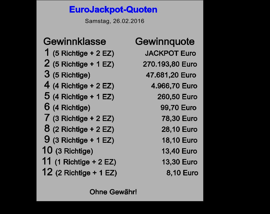 Eurojackpot Zahlen Berechnen